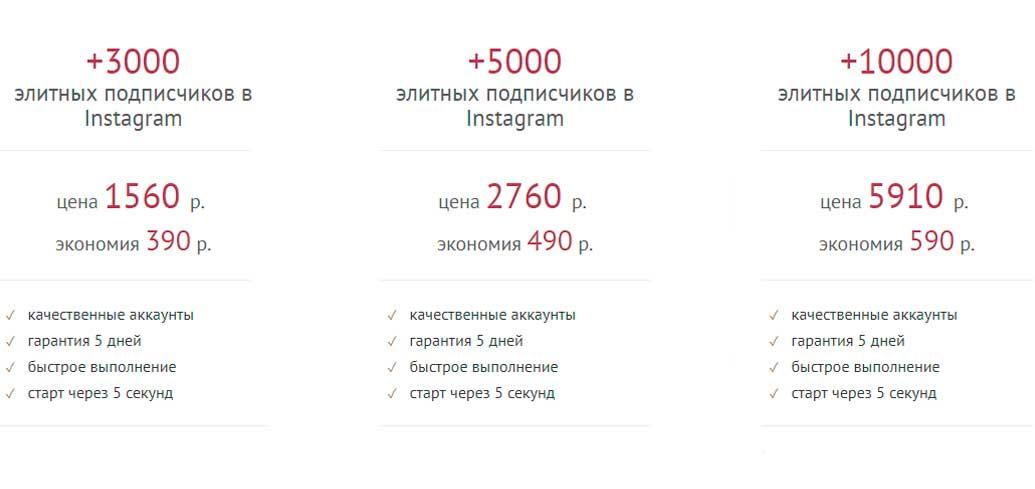 цены-на-раскрутку-в-godelike