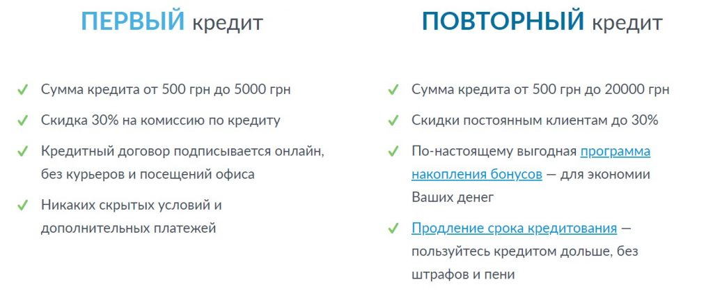 как взять в долг на украине