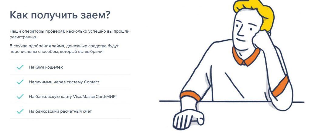 обзор сайта кредитного
