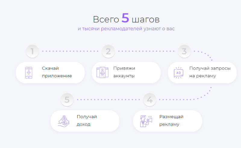 партнерка-storiesgain