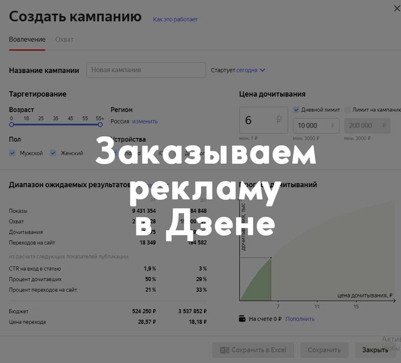заказываем-рекламу-в-яндекс-дзен