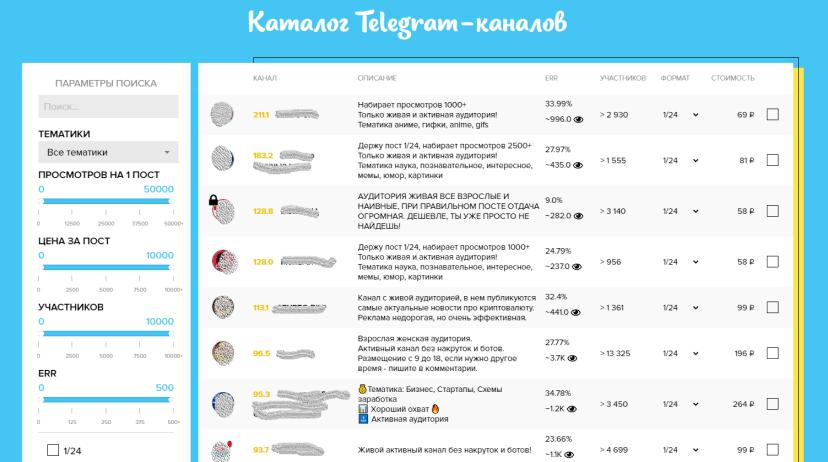 каталог каналов телеграмм